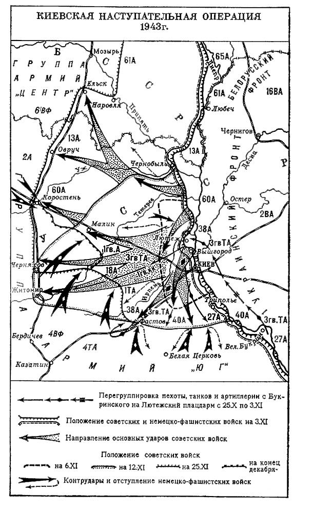 Киевская наступательная операция 1943г