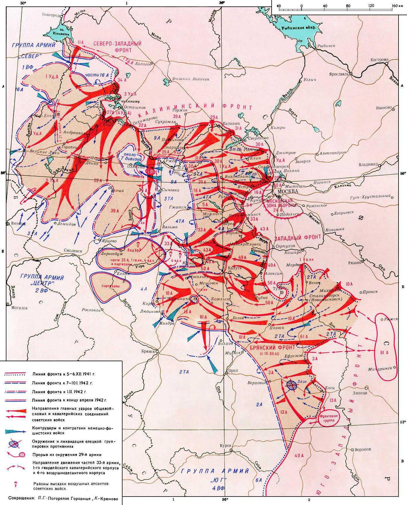 Наступление советских войск 1941 1942гг